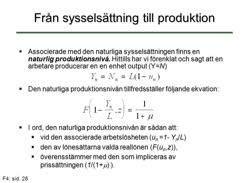 F4: sid. 28 Från sysselsättning till produktion  Associerade med den naturliga sysselsättningen finns en naturlig produktionsnivå. Hittills har vi fö