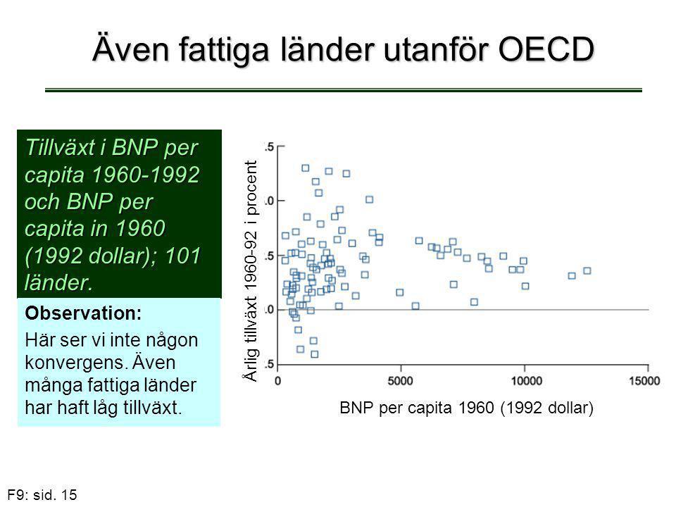 F9: sid. 15 Även fattiga länder utanför OECD Tillväxt i BNP per capita 1960-1992 och BNP per capita in 1960 (1992 dollar); 101 länder. Observation: Hä
