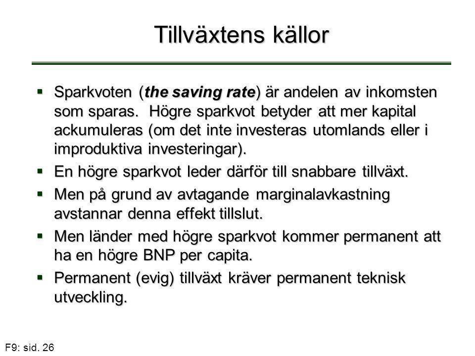 F9: sid. 26 Tillväxtens källor  Sparkvoten (the saving rate) är andelen av inkomsten som sparas. Högre sparkvot betyder att mer kapital ackumuleras (