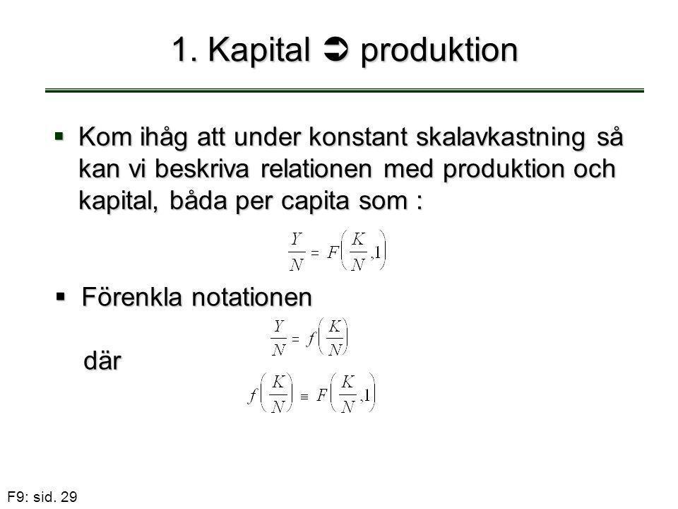 F9: sid. 29 1. Kapital  produktion  Kom ihåg att under konstant skalavkastning så kan vi beskriva relationen med produktion och kapital, båda per ca