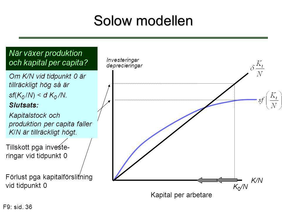 F9: sid. 36 Solow modellen När växer produktion och kapital per capita? Om K/N vid tidpunkt 0 är tillräckligt hög så är d sf(K 0 /N) < d K 0 /N. Inves