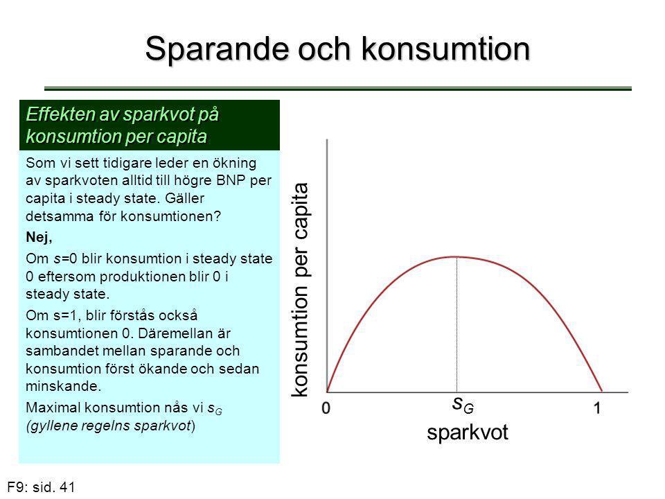 F9: sid. 41 Sparande och konsumtion Effekten av sparkvot på konsumtion per capita Som vi sett tidigare leder en ökning av sparkvoten alltid till högre