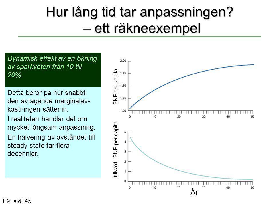 F9: sid. 45 Hur lång tid tar anpassningen? – ett räkneexempel Dynamisk effekt av en ökning av sparkvoten från 10 till 20%. Detta beror på hur snabbt d