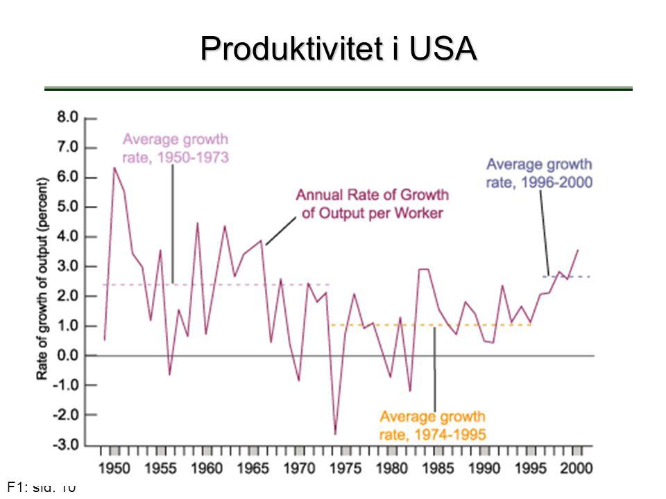 F1: sid. 10 Produktivitet i USA