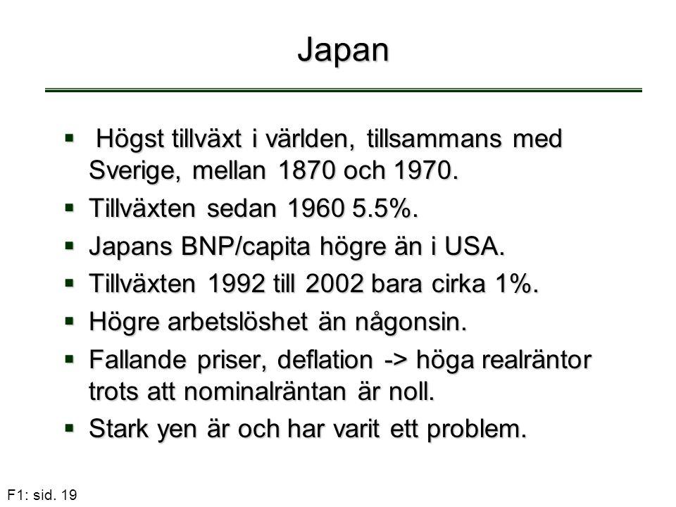 F1: sid. 19 Japan  Högst tillväxt i världen, tillsammans med Sverige, mellan 1870 och 1970.  Tillväxten sedan 1960 5.5%.  Japans BNP/capita högre ä
