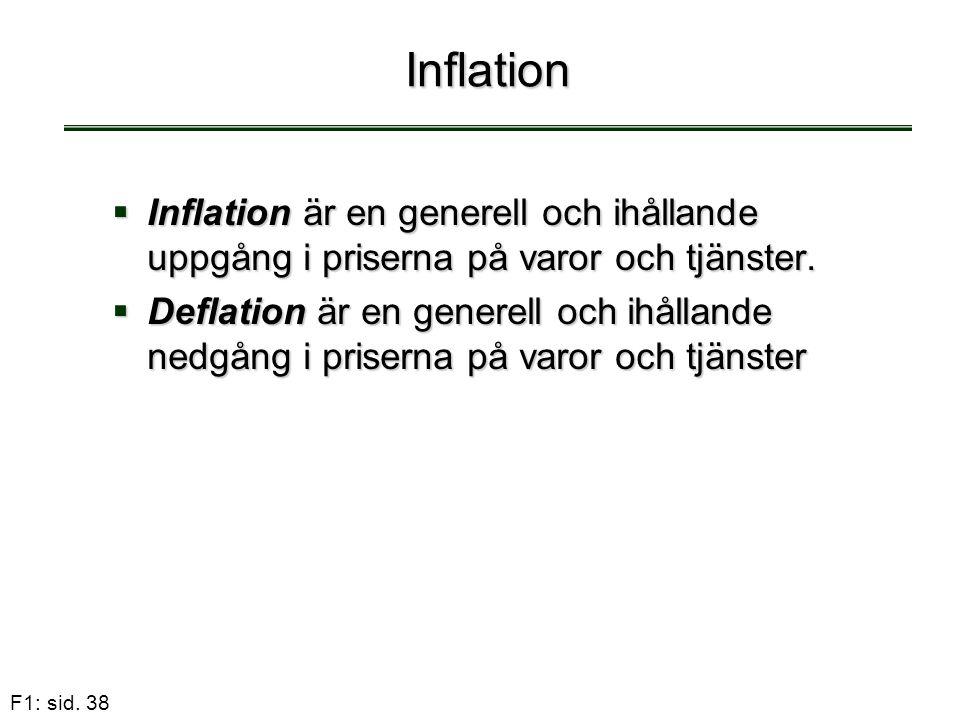 F1: sid. 38 Inflation  Inflation är en generell och ihållande uppgång i priserna på varor och tjänster.  Deflation är en generell och ihållande nedg