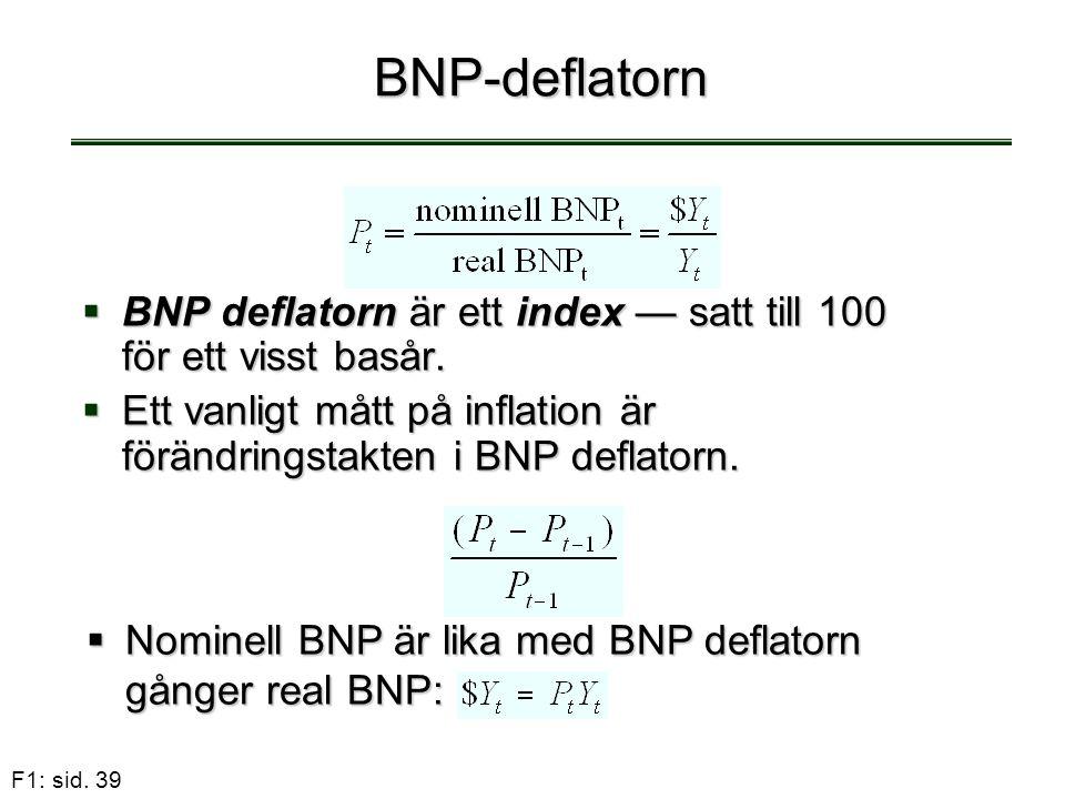 F1: sid. 39 BNP-deflatorn  BNP deflatorn är ett index — satt till 100 för ett visst basår.  Ett vanligt mått på inflation är förändringstakten i BNP