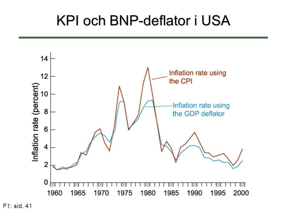 F1: sid. 41 KPI och BNP-deflator i USA
