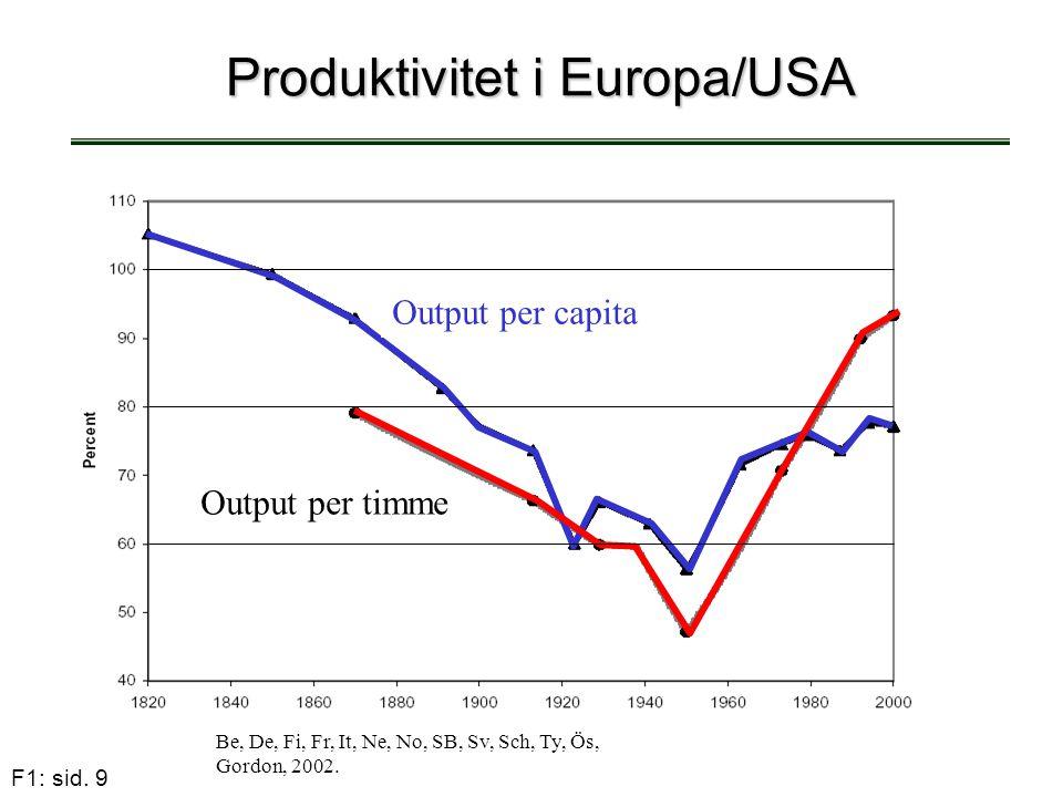 F1: sid. 9 Produktivitet i Europa/USA Be, De, Fi, Fr, It, Ne, No, SB, Sv, Sch, Ty, Ös, Gordon, 2002. Output per capita Output per timme
