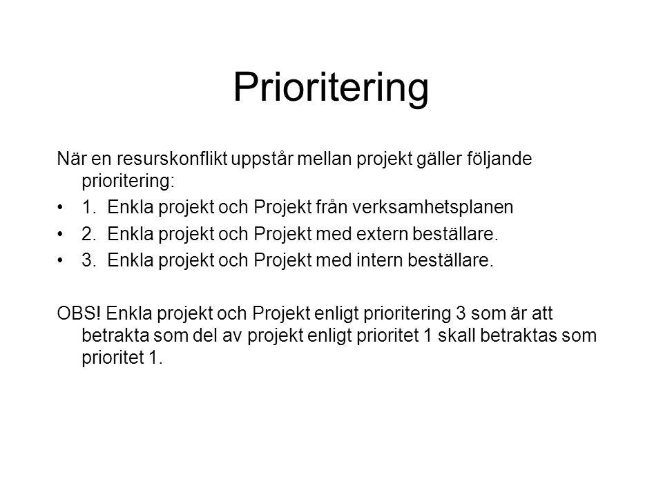 Verktyg och hjälpmedel Projektforum PPS Online SupportSupport.IT Planerade projekt, Pågående projekt och Avslutade projekt. Dokument Beroende på proje