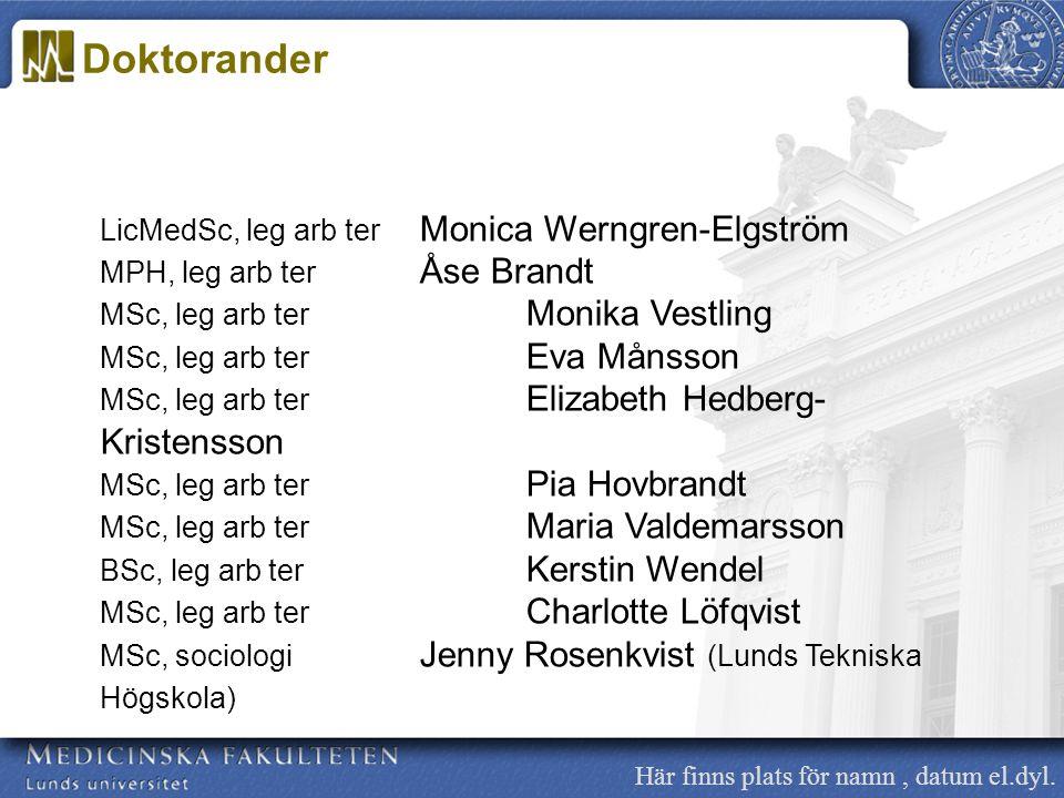 Här finns plats för namn, datum el.dyl. LicMedSc, leg arb ter Monica Werngren-Elgström MPH, leg arb ter Åse Brandt MSc, leg arb ter Monika Vestling MS
