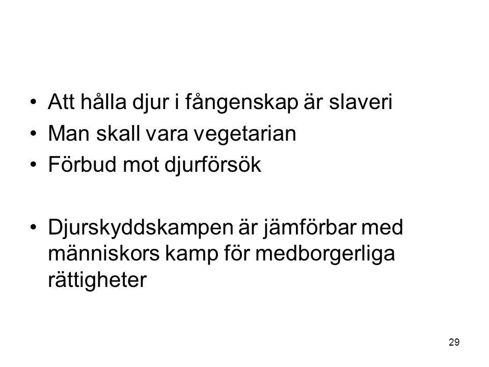 Att hålla djur i fångenskap är slaveri Man skall vara vegetarian Förbud mot djurförsök Djurskyddskampen är jämförbar med människors kamp för medborgerliga rättigheter 29