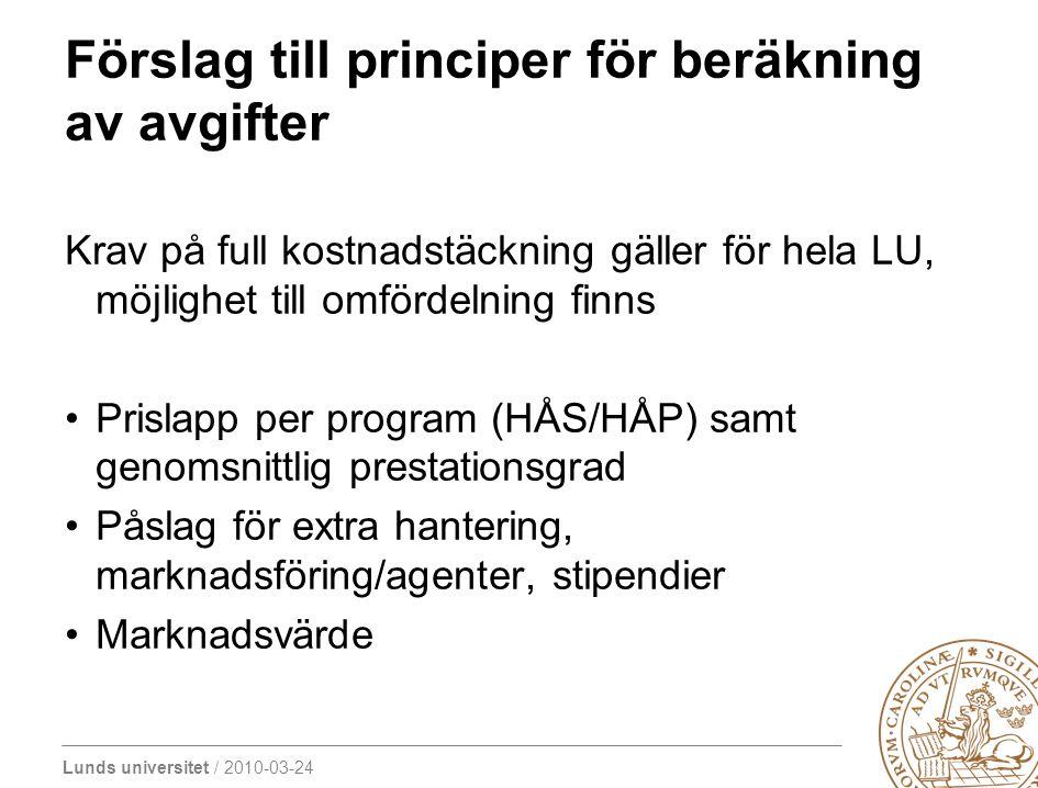Lunds universitet / 2010-03-24 Förslag till principer för beräkning av avgifter Krav på full kostnadstäckning gäller för hela LU, möjlighet till omfördelning finns Prislapp per program (HÅS/HÅP) samt genomsnittlig prestationsgrad Påslag för extra hantering, marknadsföring/agenter, stipendier Marknadsvärde