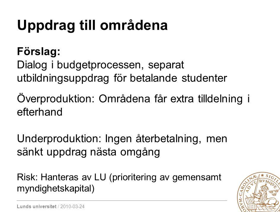 Lunds universitet / 2010-03-24 Uppdrag till områdena Förslag: Dialog i budgetprocessen, separat utbildningsuppdrag för betalande studenter Överproduktion: Områdena får extra tilldelning i efterhand Underproduktion: Ingen återbetalning, men sänkt uppdrag nästa omgång Risk: Hanteras av LU (prioritering av gemensamt myndighetskapital)