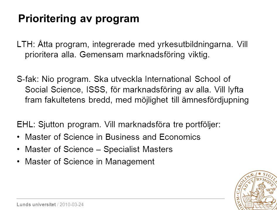 Lunds universitet / 2010-03-24 Prioritering av program LTH: Åtta program, integrerade med yrkesutbildningarna. Vill prioritera alla. Gemensam marknads