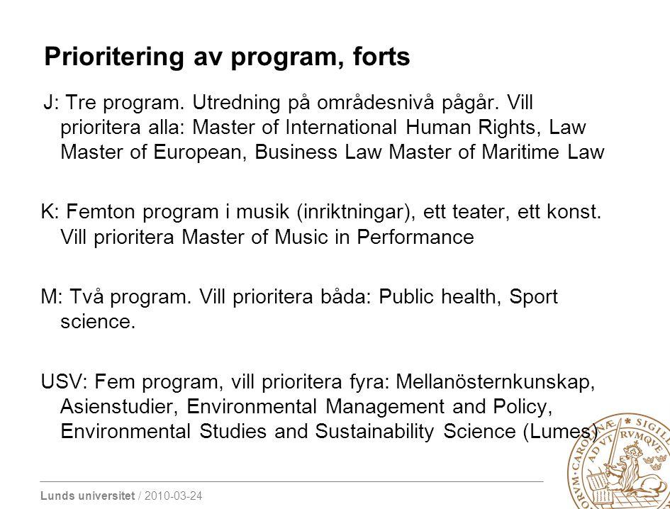 Lunds universitet / 2010-03-24 Prioritering av program, forts J: Tre program. Utredning på områdesnivå pågår. Vill prioritera alla: Master of Internat
