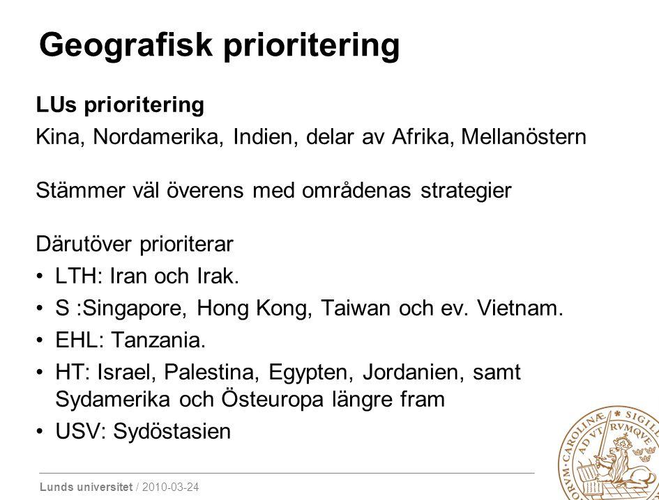 Lunds universitet / 2010-03-24 Geografisk prioritering LUs prioritering Kina, Nordamerika, Indien, delar av Afrika, Mellanöstern Stämmer väl överens med områdenas strategier Därutöver prioriterar LTH: Iran och Irak.