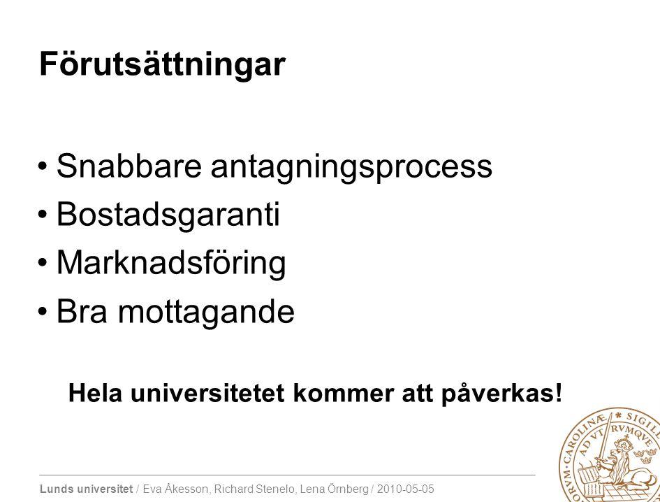 Lunds universitet / Eva Åkesson, Richard Stenelo, Lena Örnberg / 2010-05-05 Förutsättningar Snabbare antagningsprocess Bostadsgaranti Marknadsföring Bra mottagande Hela universitetet kommer att påverkas!