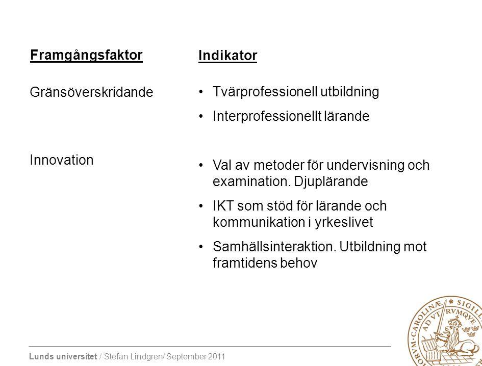 Lunds universitet / Stefan Lindgren/ September 2011 Gränsöverskridande Innovation Tvärprofessionell utbildning Interprofessionellt lärande Val av metoder för undervisning och examination.