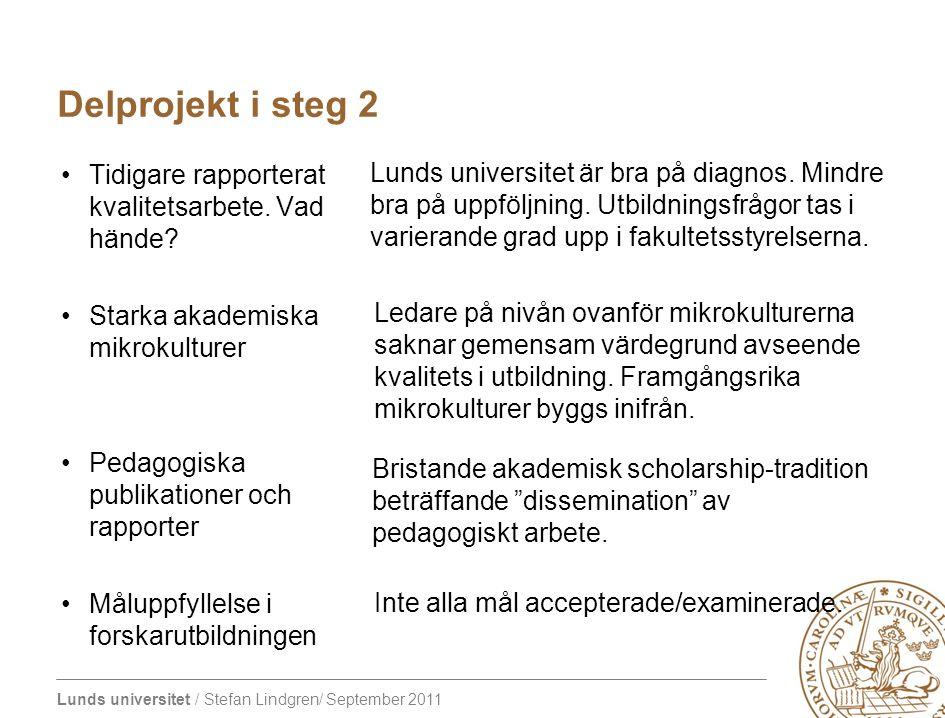 Lunds universitet / Stefan Lindgren/ September 2011 Delprojekt i steg 2 Tidigare rapporterat kvalitetsarbete.