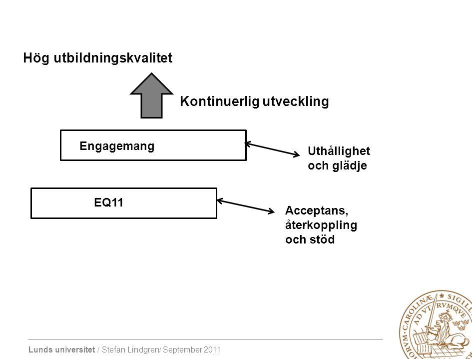 Lunds universitet / Stefan Lindgren/ September 2011 Engagemang Hög utbildningskvalitet Kontinuerlig utveckling Uthållighet och glädje Acceptans, återkoppling och stöd EQ11