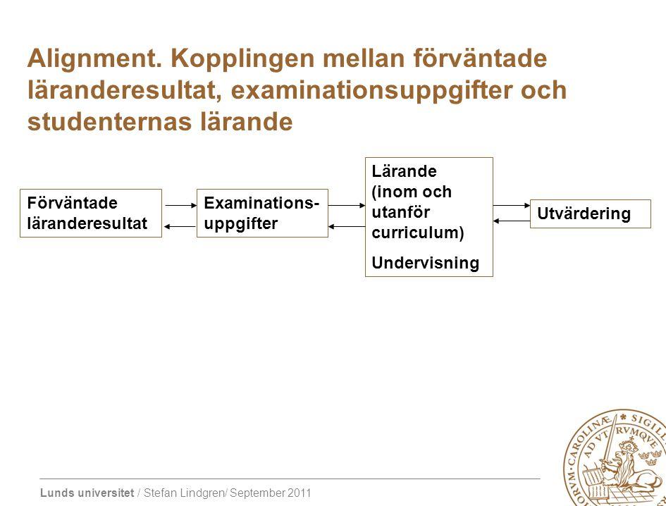 Lunds universitet / Stefan Lindgren/ September 2011 Förväntade läranderesultat Examinations- uppgifter Lärande (inom och utanför curriculum) Undervisning Utvärdering Alignment.