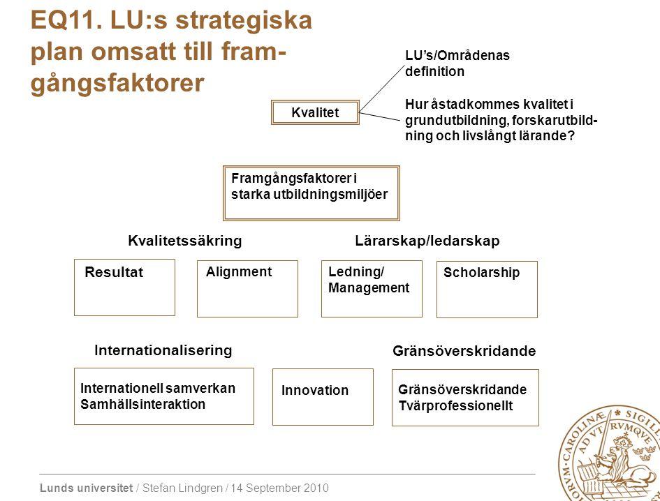 Lunds universitet / Stefan Lindgren / 14 September 2010 Kvalitet LU's/Områdenas definition Hur åstadkommes kvalitet i grundutbildning, forskarutbild- ning och livslångt lärande.