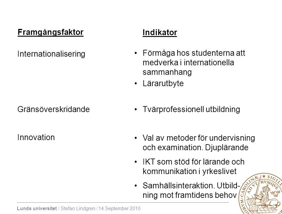 Lunds universitet / Stefan Lindgren / 14 September 2010 Internationalisering Gränsöverskridande Innovation Förmåga hos studenterna att medverka i internationella sammanhang Lärarutbyte Tvärprofessionell utbildning Val av metoder för undervisning och examination.