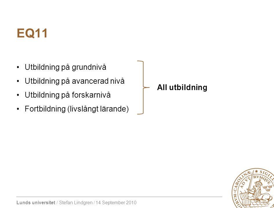 Lunds universitet / Stefan Lindgren / 14 September 2010 EQ11 Focus på forskningsbaserade utbildningsprocesser Gemensamma indikatorer för framgångsrik utveckling, men med olika tyngd Examensarbetet knyter samman utbildningen på avancerad nivå och forskarnivå Utbildning på forskarnivå inkluderar forskning och examination