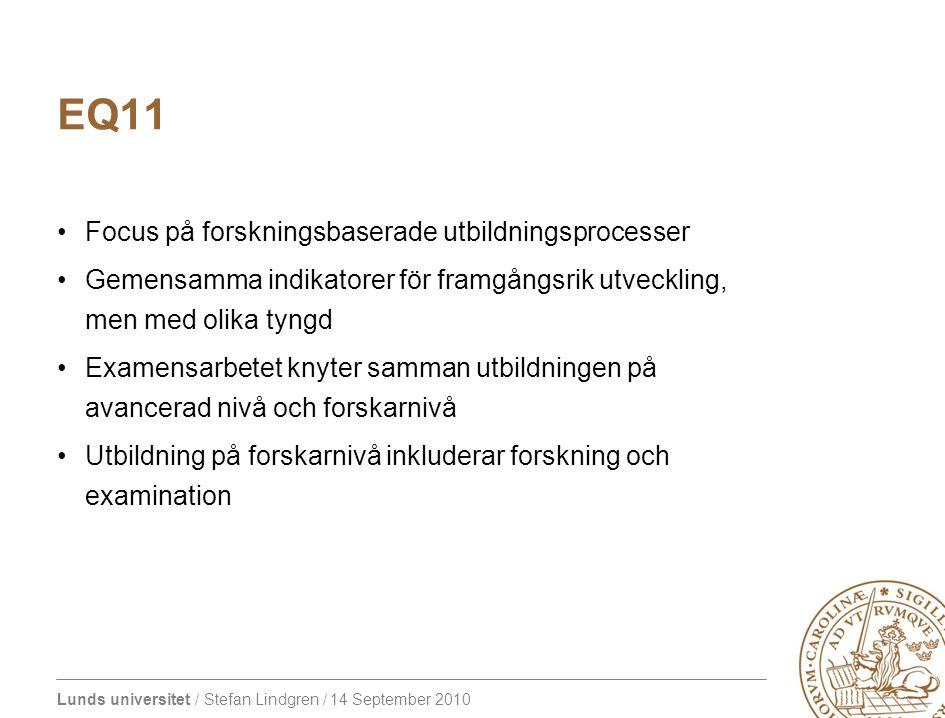 Lunds universitet / Stefan Lindgren / 14 September 2010 Forskningsbaserad undervisning Undervisningen genomförs i en forskande/konstnärligt utvecklande miljö Vetenskapligt förhållningssätt tydligt i både forskning och undervisning Studenterna tillämpar forskningsbaserad metodik för lärande och tillägnar sig ett vetenskapligt förhållningssätt till livslångt lärande Utgår från evidens-baserad kunskapsfront och beprövad erfarenhet