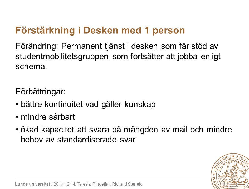 Lunds universitet / 2010-12-14/ Teresia Rindefjäll, Richard Stenelo Förändring: Permanent tjänst i desken som får stöd av studentmobilitetsgruppen som