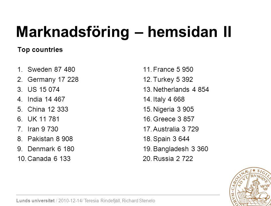 Lunds universitet / 2010-12-14/ Teresia Rindefjäll, Richard Stenelo Marknadsföring – hemsidan II Top countries 1.Sweden 87 480 2.Germany 17 228 3.US 1