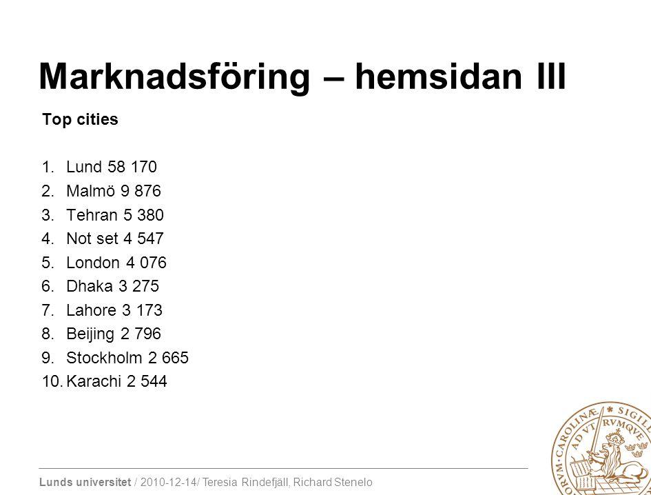 Lunds universitet / 2010-12-14/ Teresia Rindefjäll, Richard Stenelo Marknadsföring – hemsidan III Top cities 1.Lund 58 170 2.Malmö 9 876 3.Tehran 5 38