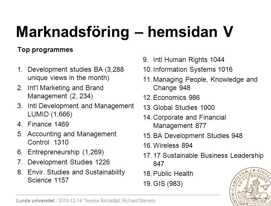 Lunds universitet / 2010-12-14/ Teresia Rindefjäll, Richard Stenelo Marknadsföring – hemsidan V Top programmes 1.Development studies BA (3,288 unique views in the month) 2.Int l Marketing and Brand Management (2, 234) 3.Intl Development and Management LUMID (1,666) 4.Finance 1469 5.Accounting and Management Control 1310 6.Entrepreneurship (1,269) 7.Development Studies 1226 8.Envir.