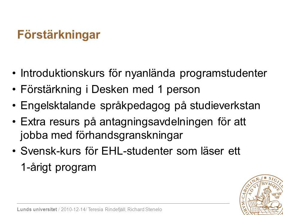 Lunds universitet / 2010-12-14/ Teresia Rindefjäll, Richard Stenelo Introduktionskurs för nyanlända programstudenter Förstärkning i Desken med 1 perso