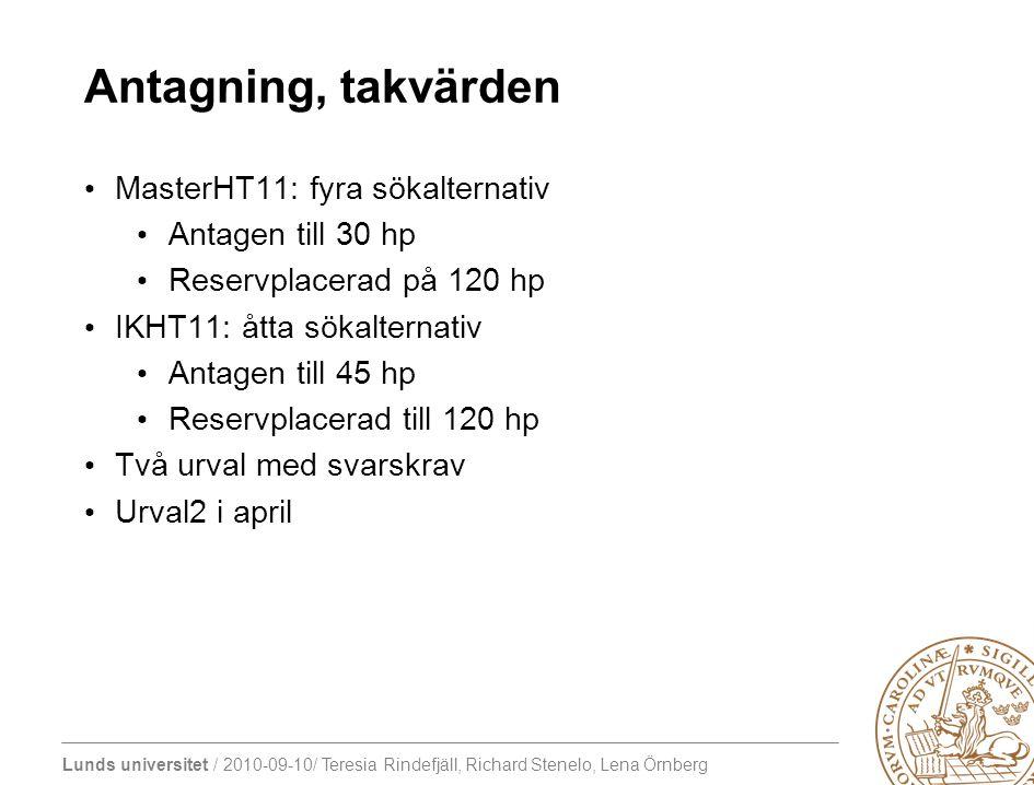 Lunds universitet / 2010-09-10/ Teresia Rindefjäll, Richard Stenelo, Lena Örnberg Antagning, takvärden MasterHT11: fyra sökalternativ Antagen till 30