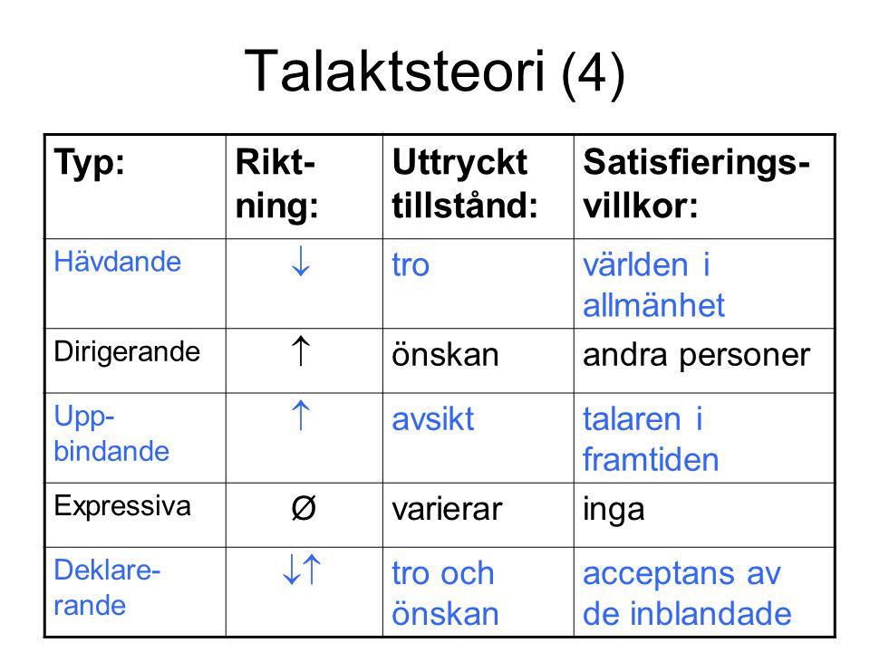 Talaktsteori (4) Typ:Rikt- ning: Uttryckt tillstånd: Satisfierings- villkor: Hävdande  trovärlden i allmänhet Dirigerande  önskanandra personer Upp-