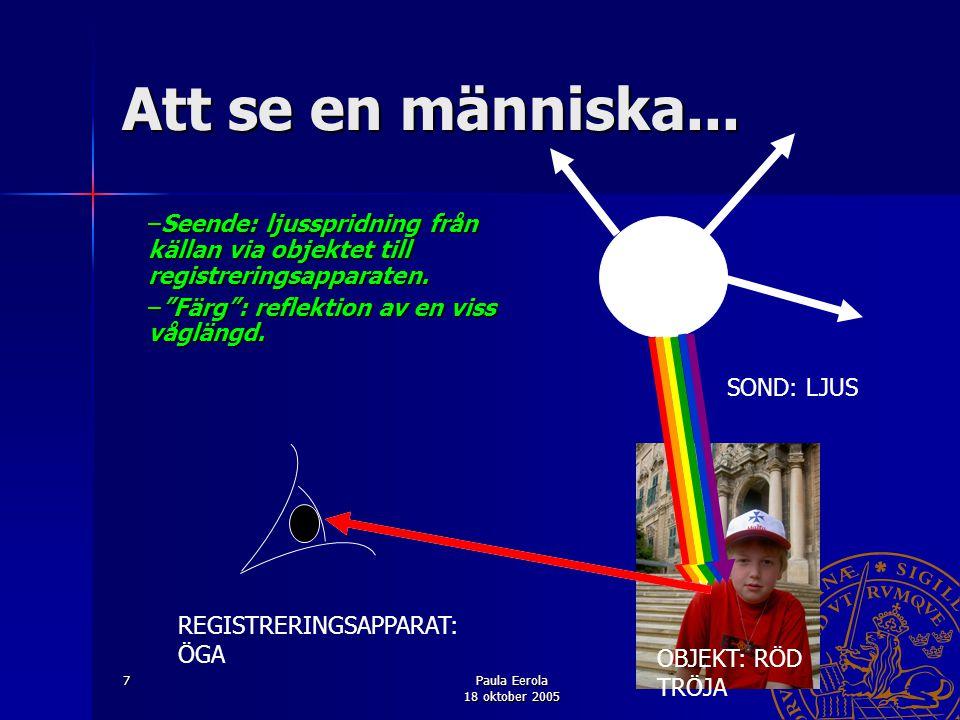 Paula Eerola 18 oktober 2005 7 OBJEKT: RÖD TRÖJA SOND: LJUS REGISTRERINGSAPPARAT: ÖGA –Seende: ljusspridning från källan via objektet till registrerin