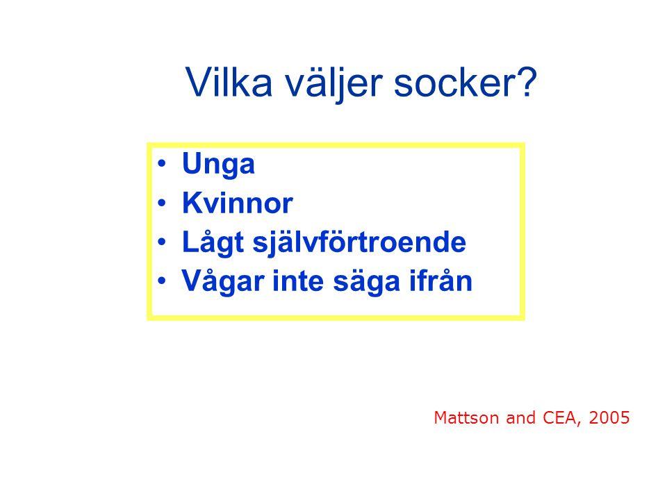 Vilka väljer socker? Unga Kvinnor Lågt självförtroende Vågar inte säga ifrån Mattson and CEA, 2005