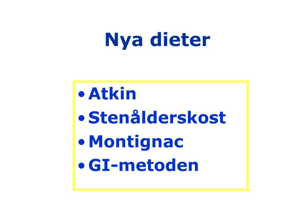 Nya dieter Atkin Stenålderskost Montignac GI-metoden