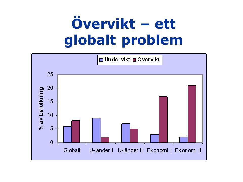 Socker aktiverar belöningssystemen * *** Lindqvist et al, 2005