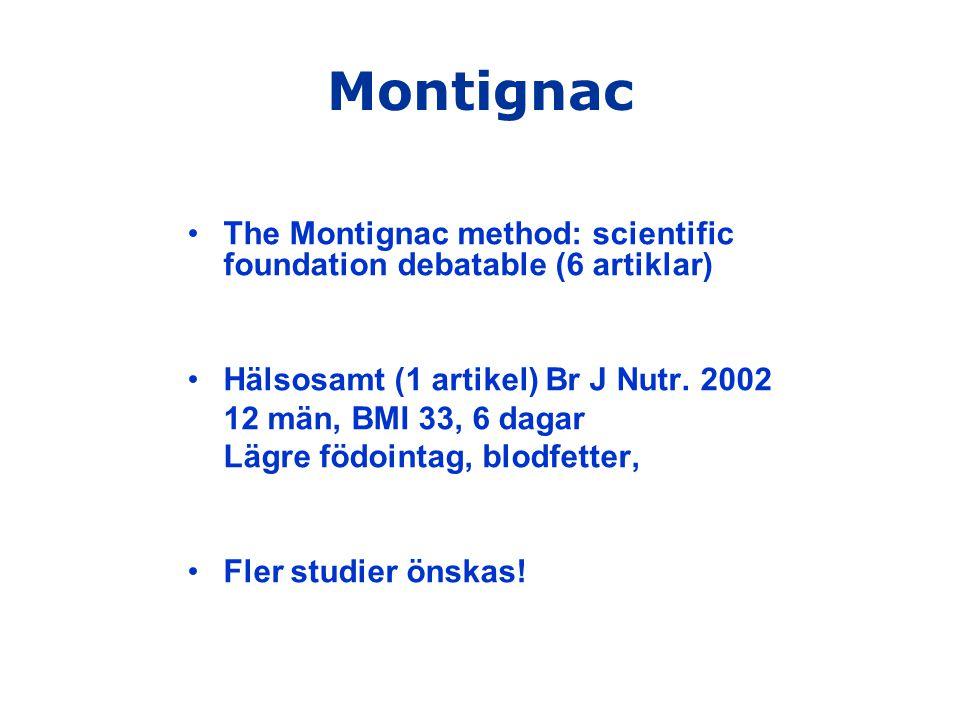 Montignac The Montignac method: scientific foundation debatable (6 artiklar) Hälsosamt (1 artikel) Br J Nutr. 2002 12 män, BMI 33, 6 dagar Lägre födoi