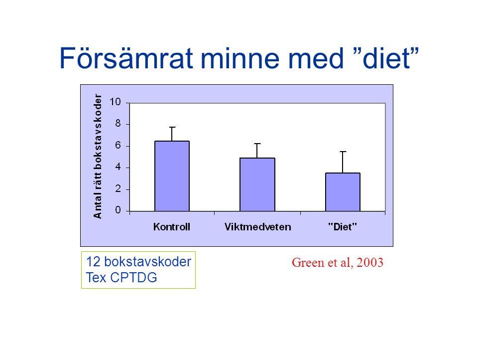 """Försämrat minne med """"diet"""" Green et al, 2003 12 bokstavskoder Tex CPTDG"""