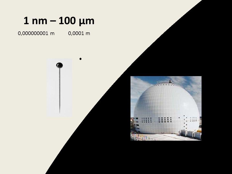 1 nm – 100 µm 0,000000001 m0,0001 m