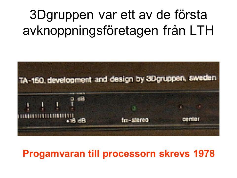 3Dgruppen var ett av de första avknoppningsföretagen från LTH Progamvaran till processorn skrevs 1978