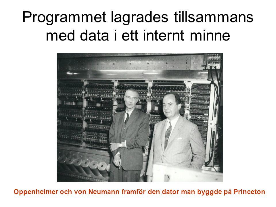 Programmet lagrades tillsammans med data i ett internt minne Oppenheimer och von Neumann framför den dator man byggde på Princeton