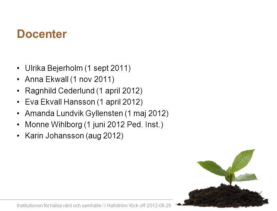 Institutionen för hälsa vård och samhälle / I Hallström/ Kick off /2012-08-29 Docenter Ulrika Bejerholm (1 sept 2011) Anna Ekwall (1 nov 2011) Ragnhil