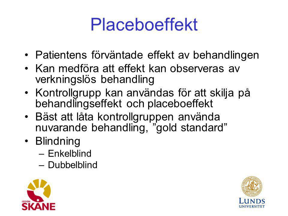 Placeboeffekt Patientens förväntade effekt av behandlingen Kan medföra att effekt kan observeras av verkningslös behandling Kontrollgrupp kan användas