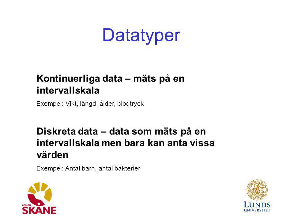 Datatyper Kontinuerliga data – mäts på en intervallskala Exempel: Vikt, längd, ålder, blodtryck Diskreta data – data som mäts på en intervallskala men