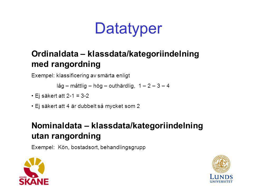 Datatyper Ordinaldata – klassdata/kategoriindelning med rangordning Exempel: klassificering av smärta enligt låg – måttlig – hög – outhärdlig, 1 – 2 –